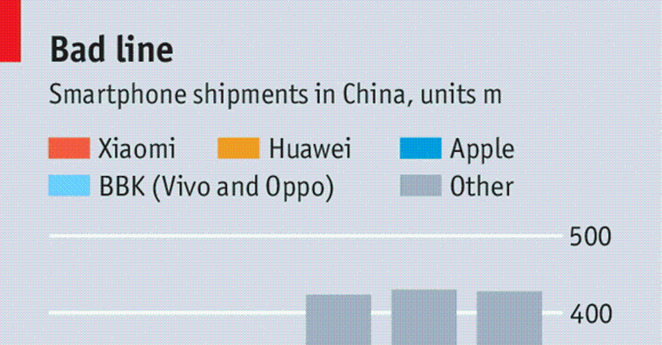 Xiaomi: A once high-flying startup needs to get back to basics